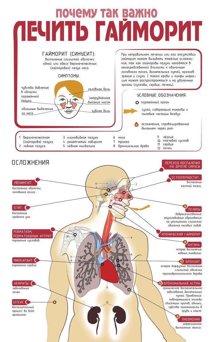 народные средства против запаха изо рта