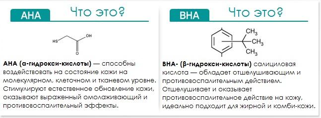 Выбираем крем с кислотами: виды, особенности, состав