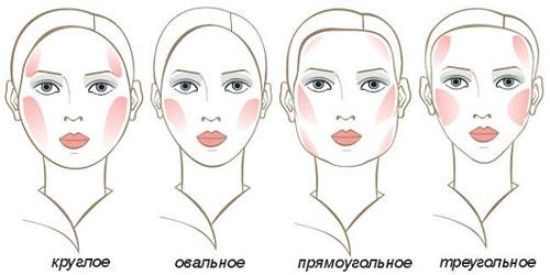 Привет из 70-х: техника дрейпинг преобразит форму лица