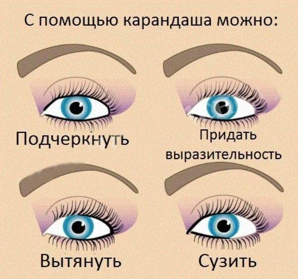 Как сделать глаза красивыми с помощью макияжа