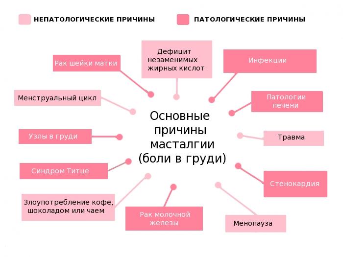 Пятигорск санатории с лечением цены на 2016 год