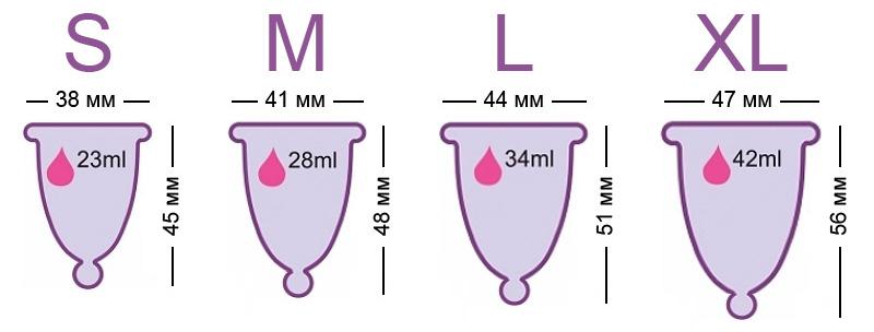 Объем чаши
