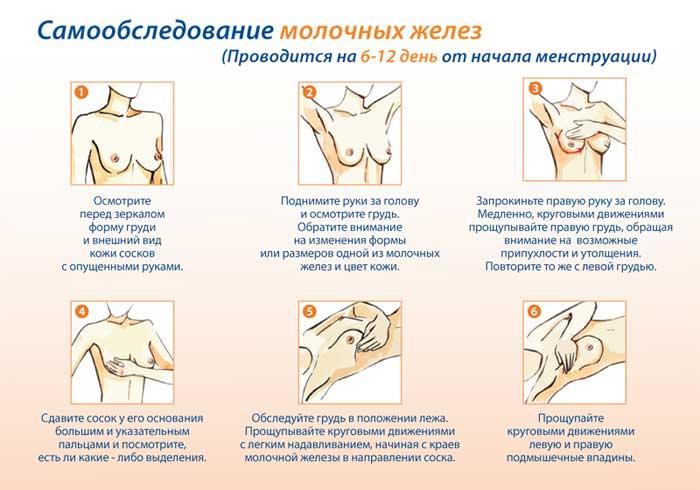 Уплотнение в правой груди при надавливании побаливает