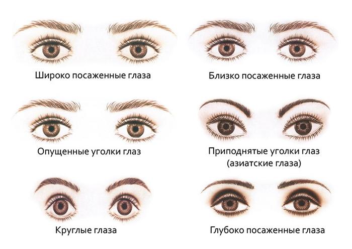 Как сделать глаза выразительными с помощью упражнений